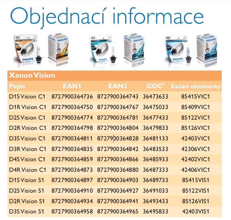 objednaci informace xenonů